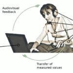 biofeedback-graph